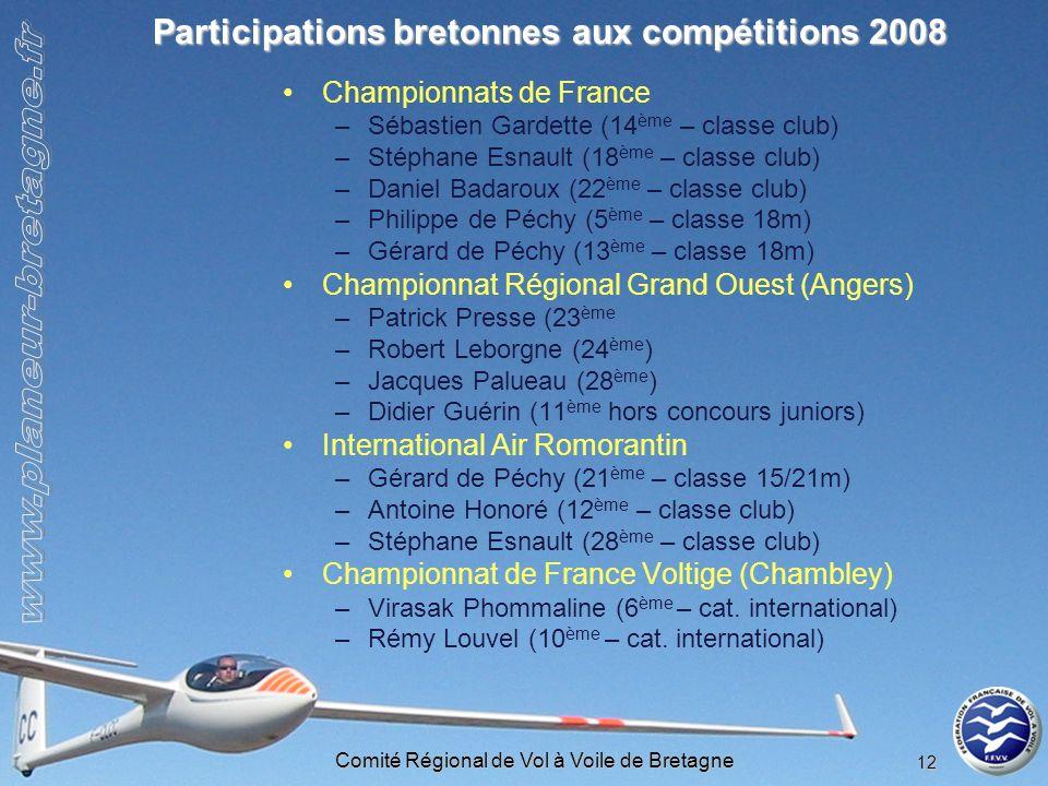 Comité Régional de Vol à Voile de Bretagne 12 Participations bretonnes aux compétitions 2008 Championnats de France –Sébastien Gardette (14 ème – clas