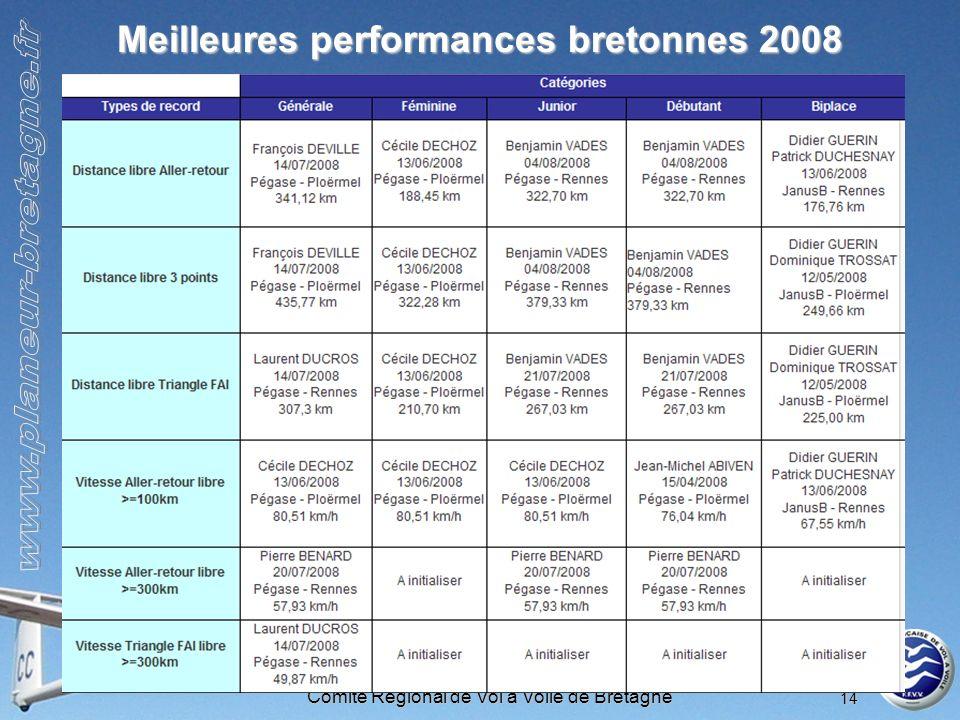Comité Régional de Vol à Voile de Bretagne 14 Meilleures performances bretonnes 2008