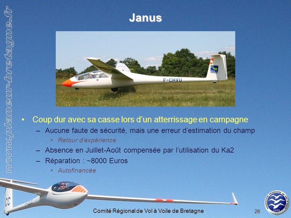 Comité Régional de Vol à Voile de Bretagne 26 Janus Coup dur avec sa casse lors dun atterrissage en campagne –Aucune faute de sécurité, mais une erreu