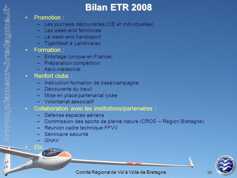 Comité Régional de Vol à Voile de Bretagne 28 Bilan ETR 2008 Promotion : –Les journées découvertes (CE et individuelles) –Les week-end féminines –Le w