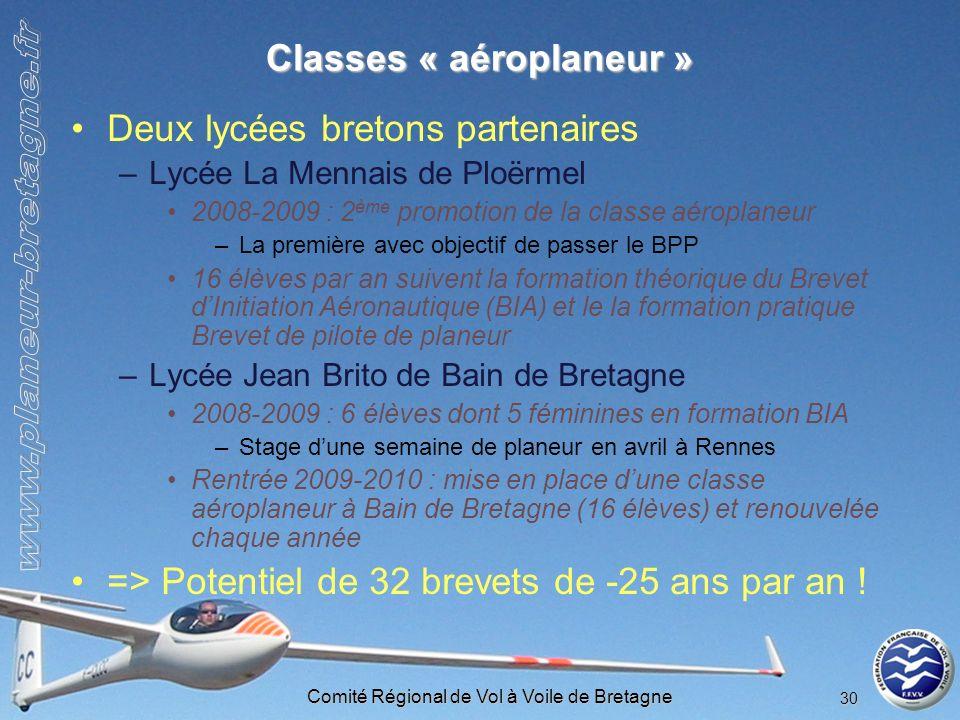 Comité Régional de Vol à Voile de Bretagne 30 Classes « aéroplaneur » Deux lycées bretons partenaires –Lycée La Mennais de Ploërmel 2008-2009 : 2 ème