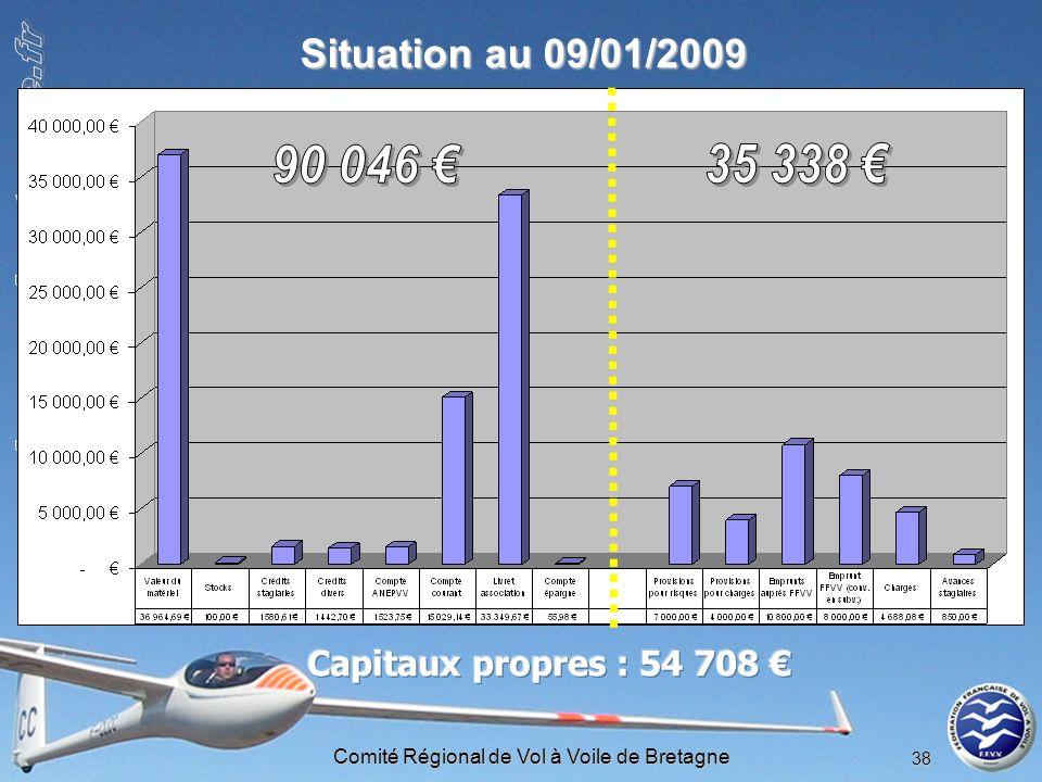 Comité Régional de Vol à Voile de Bretagne 38 Situation au 09/01/2009