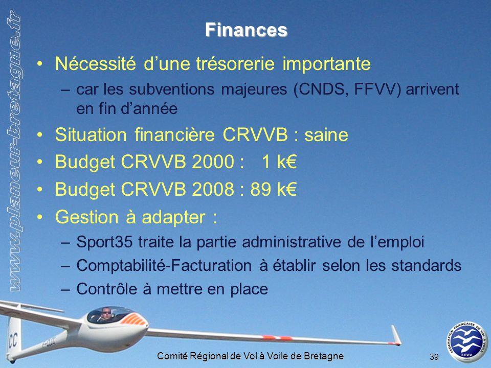 Comité Régional de Vol à Voile de Bretagne 39 Finances Nécessité dune trésorerie importante –car les subventions majeures (CNDS, FFVV) arrivent en fin