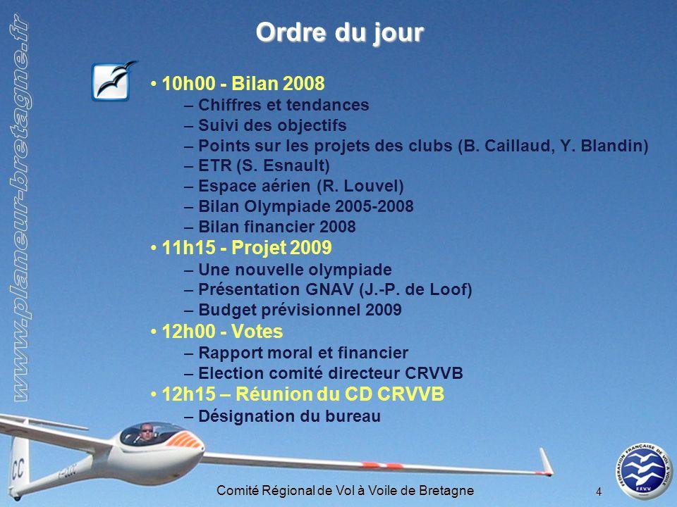 Comité Régional de Vol à Voile de Bretagne 4 Ordre du jour 10h00 - Bilan 2008 – Chiffres et tendances – Suivi des objectifs – Points sur les projets d