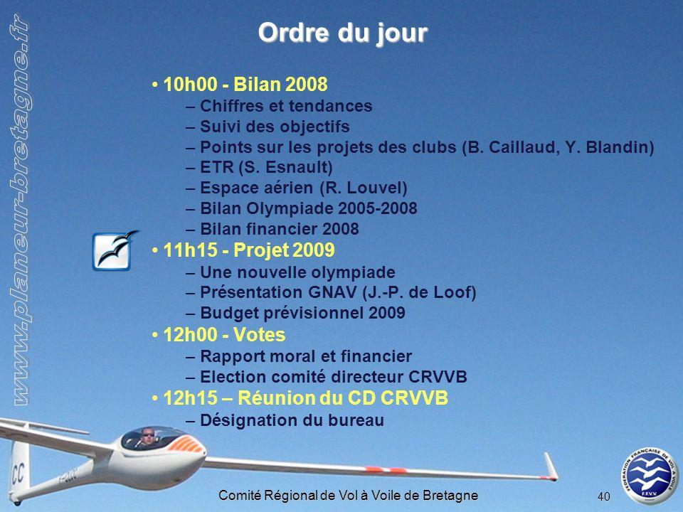 Comité Régional de Vol à Voile de Bretagne 40 Ordre du jour 10h00 - Bilan 2008 – Chiffres et tendances – Suivi des objectifs – Points sur les projets