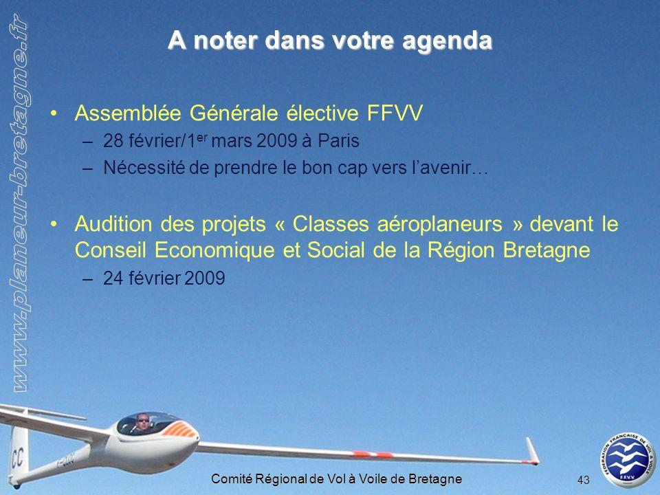 Comité Régional de Vol à Voile de Bretagne 43 A noter dans votre agenda Assemblée Générale élective FFVV –28 février/1 er mars 2009 à Paris –Nécessité