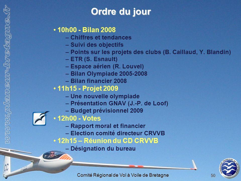Comité Régional de Vol à Voile de Bretagne 50 Ordre du jour 10h00 - Bilan 2008 – Chiffres et tendances – Suivi des objectifs – Points sur les projets