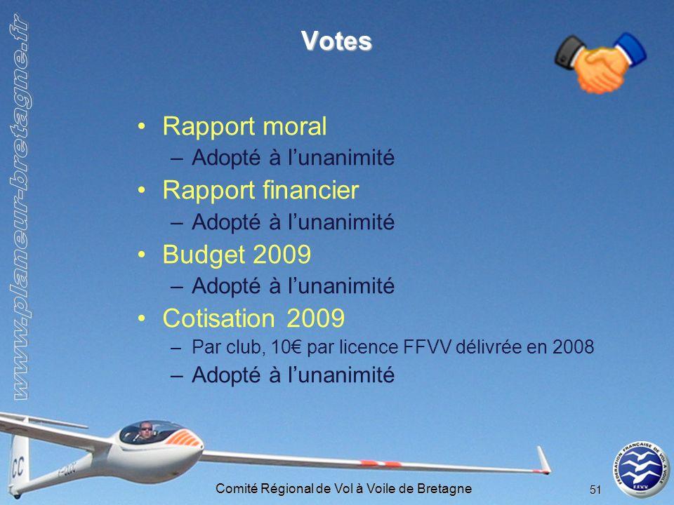Comité Régional de Vol à Voile de Bretagne 51 Votes Rapport moral –Adopté à lunanimité Rapport financier –Adopté à lunanimité Budget 2009 –Adopté à lu