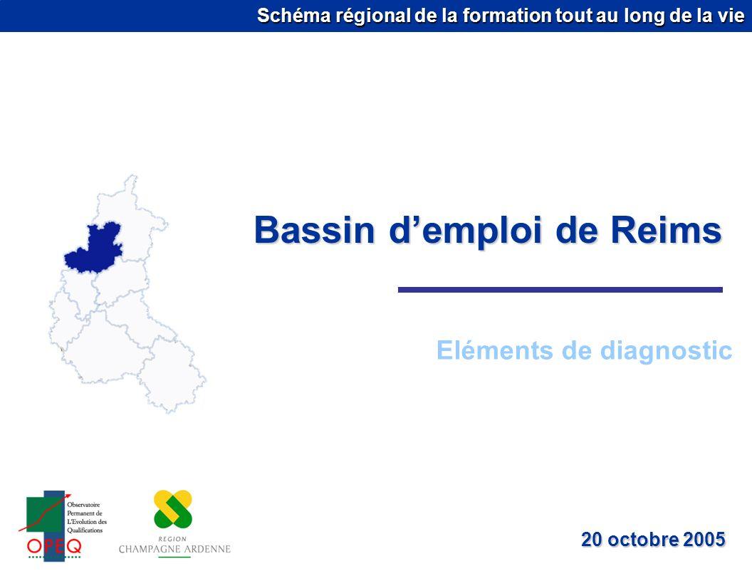 Schéma régional de la formation tout au long de la vie Bassin demploi de Reims Eléments de diagnostic 20 octobre 2005