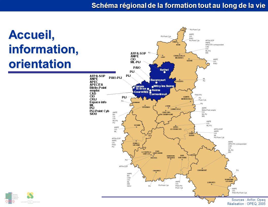 Schéma régional de la formation tout au long de la vie Accueil, information, orientation Sources : Arifor, Opeq Réalisation : OPEQ, 2005
