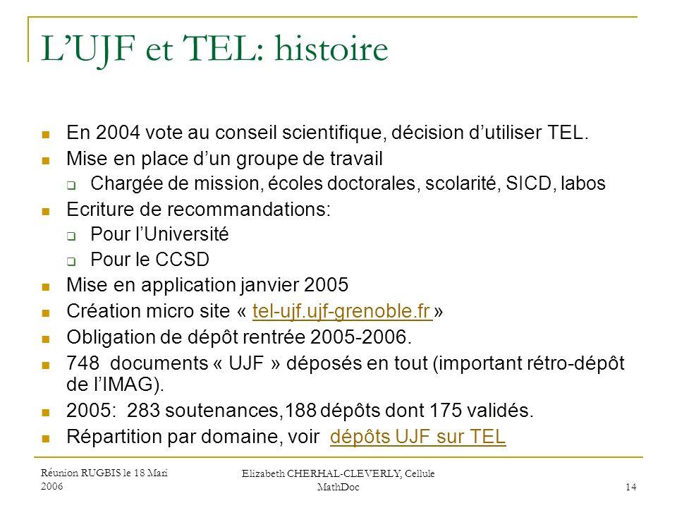 Réunion RUGBIS le 18 Mari 2006 Elizabeth CHERHAL-CLEVERLY, Cellule MathDoc 14 LUJF et TEL: histoire En 2004 vote au conseil scientifique, décision dut
