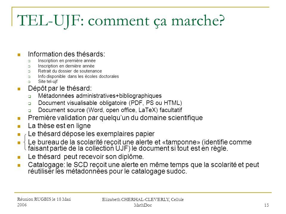 Réunion RUGBIS le 18 Mari 2006 Elizabeth CHERHAL-CLEVERLY, Cellule MathDoc 15 TEL-UJF: comment ça marche? Information des thésards: Inscription en pre