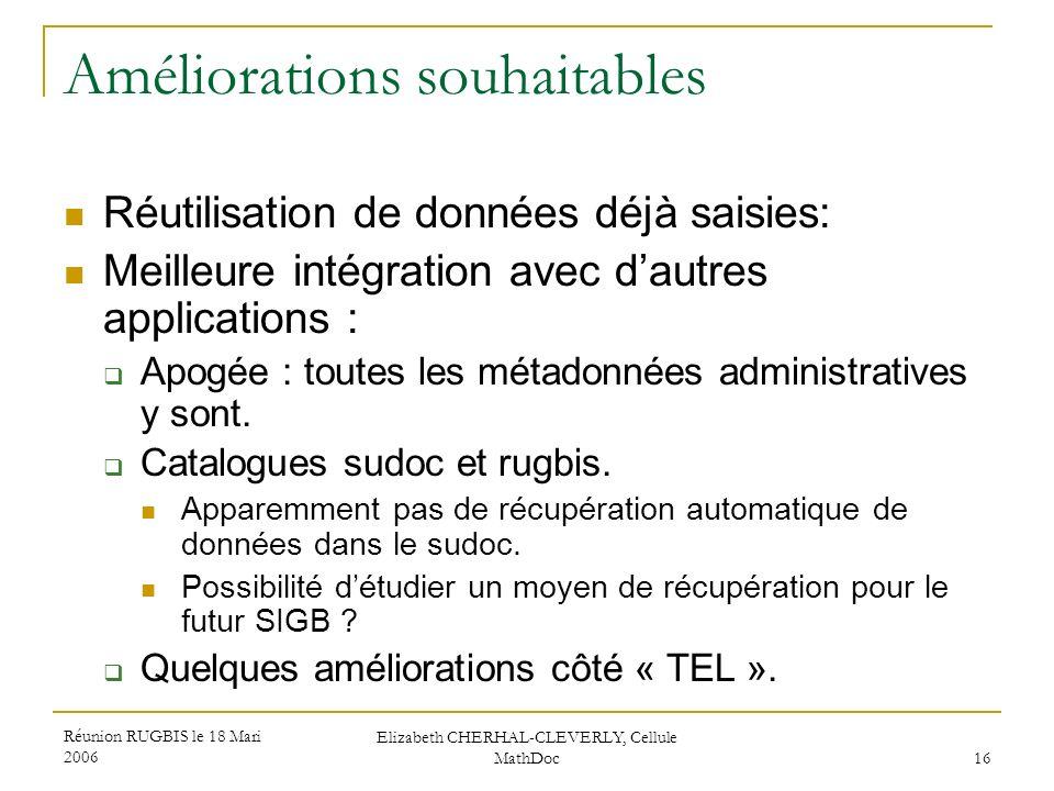 Réunion RUGBIS le 18 Mari 2006 Elizabeth CHERHAL-CLEVERLY, Cellule MathDoc 16 Améliorations souhaitables Réutilisation de données déjà saisies: Meille