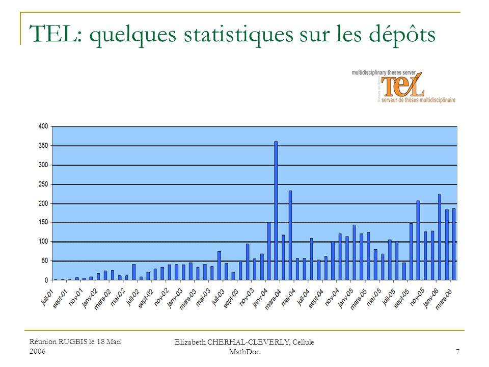 Réunion RUGBIS le 18 Mari 2006 Elizabeth CHERHAL-CLEVERLY, Cellule MathDoc 7 TEL: quelques statistiques sur les dépôts