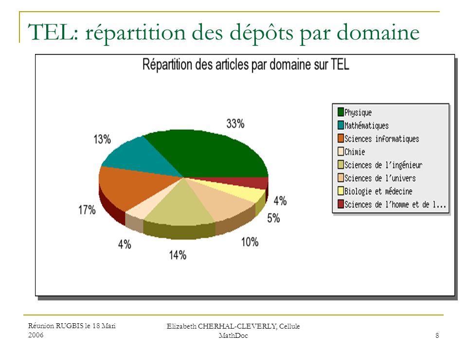 Réunion RUGBIS le 18 Mari 2006 Elizabeth CHERHAL-CLEVERLY, Cellule MathDoc 8 TEL: répartition des dépôts par domaine