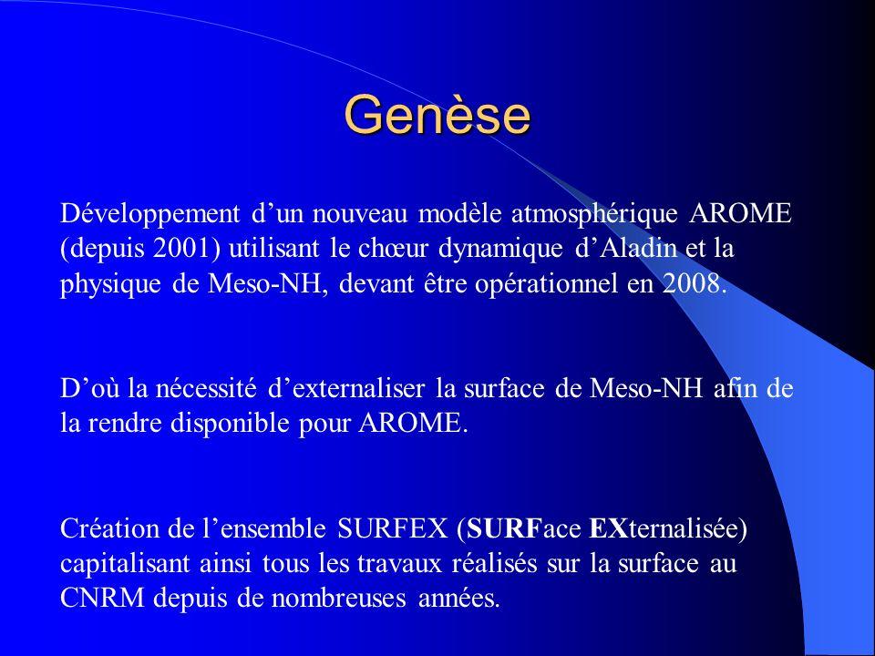 Genèse Développement dun nouveau modèle atmosphérique AROME (depuis 2001) utilisant le chœur dynamique dAladin et la physique de Meso-NH, devant être opérationnel en 2008.