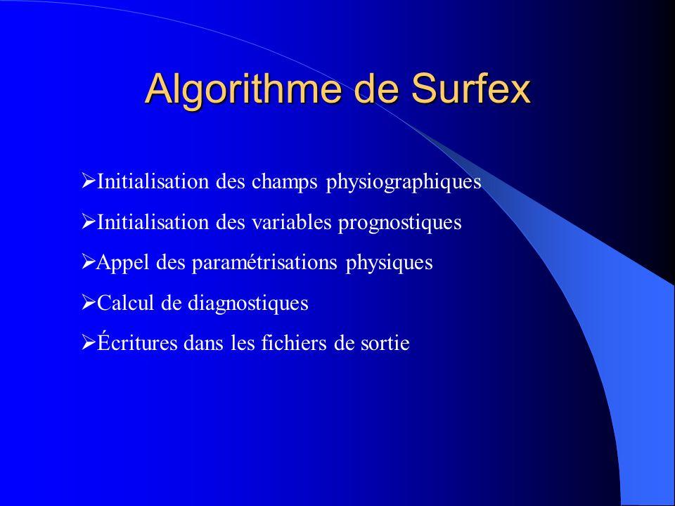 Algorithme de Surfex Initialisation des champs physiographiques Initialisation des variables prognostiques Appel des paramétrisations physiques Calcul de diagnostiques Écritures dans les fichiers de sortie