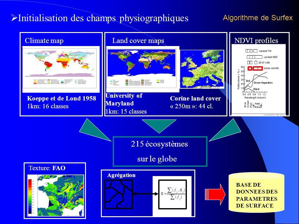 Initialisation des champs physiographiques Algorithme de Surfex Climate mapLand cover mapsNDVI profiles Texture: FAO Agrégation Koeppe et de Lond 1958 1km: 16 classes University of Maryland 1km: 15 classes Corine land cover « 250m »: 44 cl.