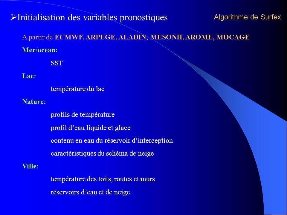 Initialisation des variables pronostiques Algorithme de Surfex A partir de ECMWF, ARPEGE, ALADIN, MESONH, AROME, MOCAGE Mer/océan: SST Lac: températur