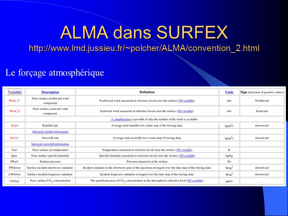 ALMA dans SURFEX http://www.lmd.jussieu.fr/~polcher/ALMA/convention_2.html Le forçage atmosphérique