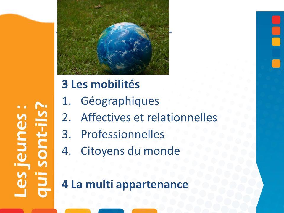 Les jeunes : qui sont-ils? 3 Les mobilités 1.Géographiques 2.Affectives et relationnelles 3.Professionnelles 4.Citoyens du monde 4 La multi appartenan