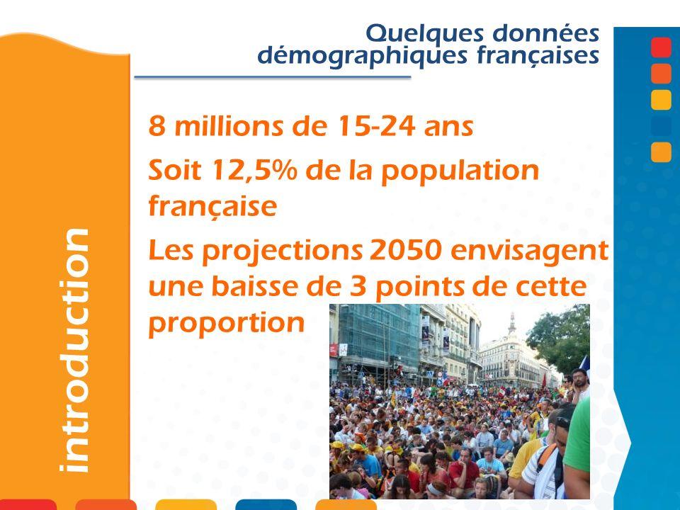 8 millions de 15-24 ans Soit 12,5% de la population française Les projections 2050 envisagent une baisse de 3 points de cette proportion introduction Quelques données démographiques françaises