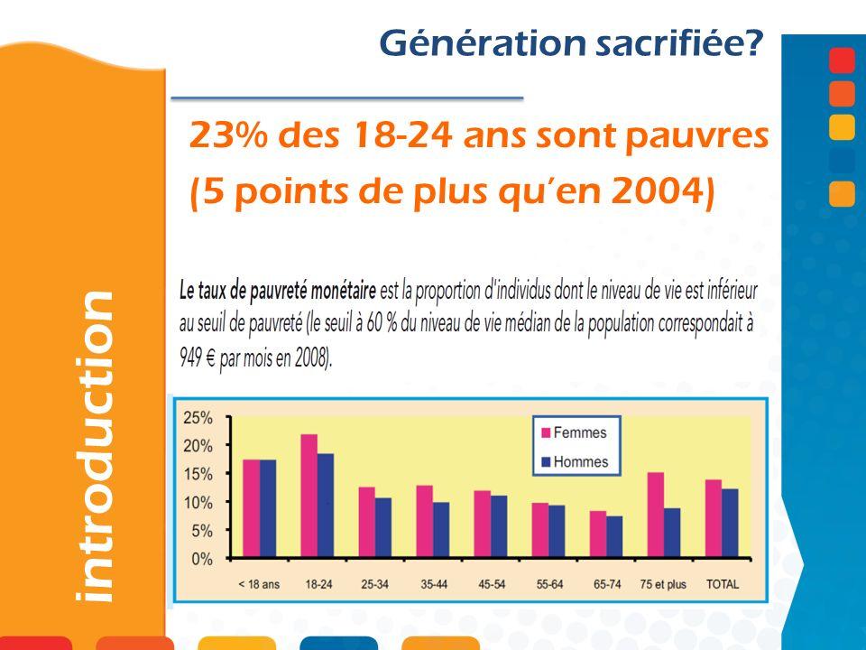 23% des 18-24 ans sont pauvres (5 points de plus quen 2004) introduction Génération sacrifiée?