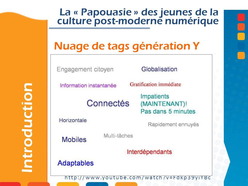 Nuage de tags génération Y La « Papouasie » des jeunes de la culture post-moderne numérique http://www.youtube.com/watch v=Fdkp39yiYBc Introduction