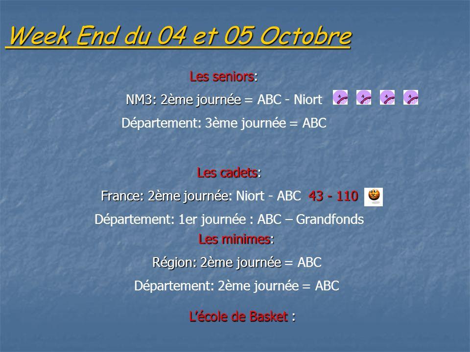 Week End du 11 et 12 Octobre Les seniors: Département: 4ème journée = ABC Les cadets: France: 3ème journée118 - 62 France: 3ème journée: ABC - Landouge 118 - 62 Les minimes: Région: 3ème journée Région: 3ème journée = ABC Département: 3ème journée = ABC Lécole de Basket :