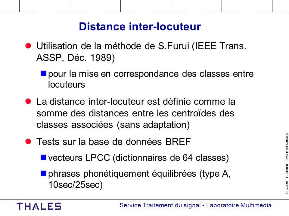 Service Traitement du signal - Laboratoire Multimédia 21/12/2001 - F. Capman - Revue projet Sympatex Distance inter-locuteur Utilisation de la méthode