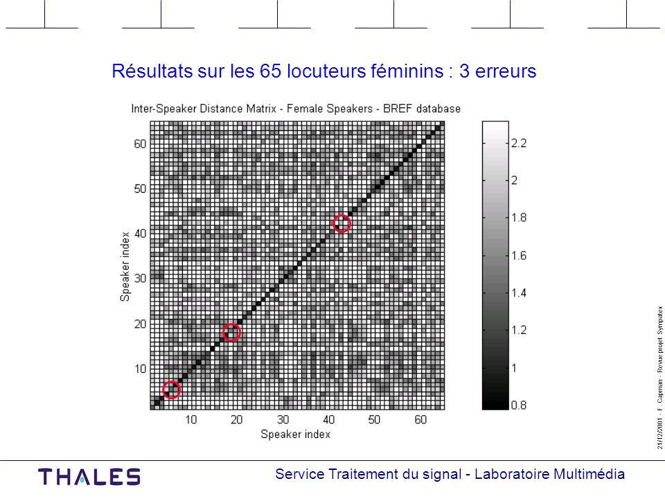 Service Traitement du signal - Laboratoire Multimédia 21/12/2001 - F. Capman - Revue projet Sympatex Résultats sur les 65 locuteurs féminins : 3 erreu