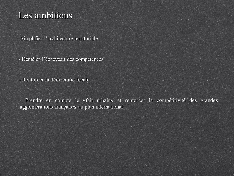 Les ambitions - Simplifier larchitecture territoriale - Démêler lécheveau des compétences - Renforcer la démocratie locale - Prendre en compte le «fait urbain» et renforcer la compétitivité des grandes agglomérations françaises au plan international