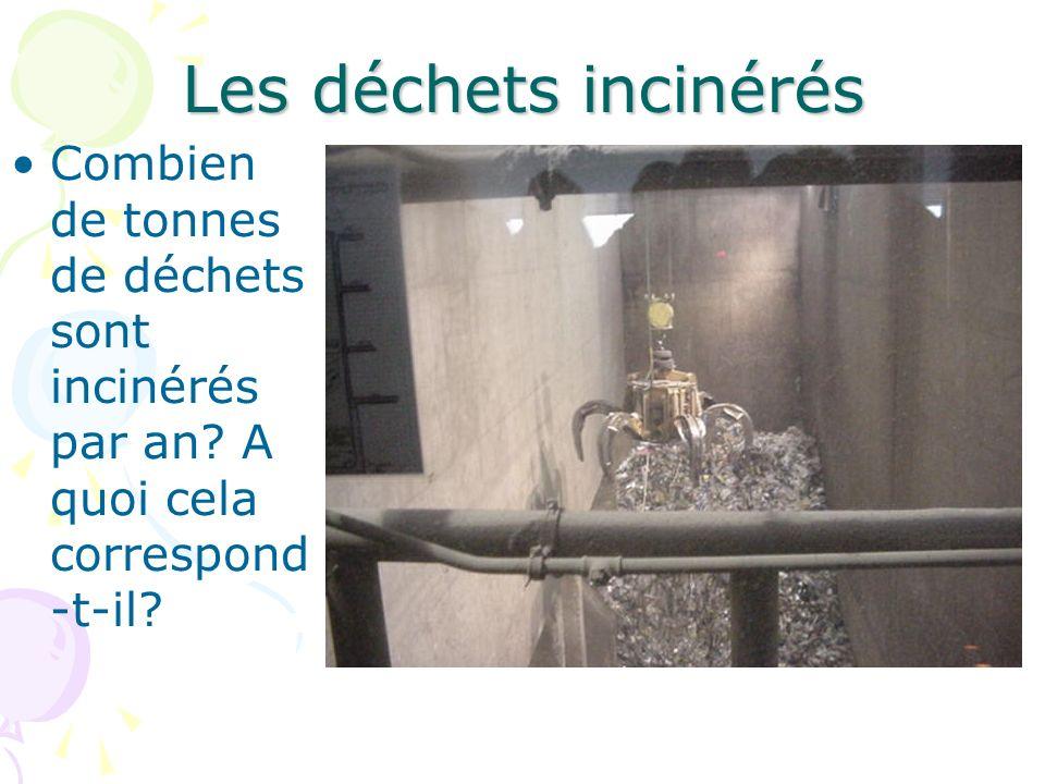 Lincinération Les déchets incinérés La descente vers le four infernal de Madame Paillet Le four Lalternateur Les résidus dincinération
