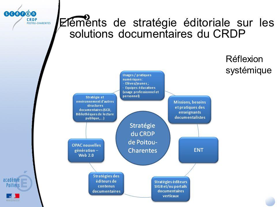 La démarche –La coopération avec un partenaire industriel suite à un appel doffres européen –Un échange régulier avec 8 enseignants documentalistes –Une recherche action avec le CNRS Eléments de stratégie éditoriale sur les solutions documentaires du CRDP