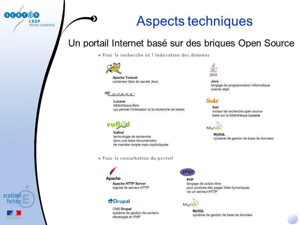 Un portail Internet basé sur des briques Open Source Aspects techniques