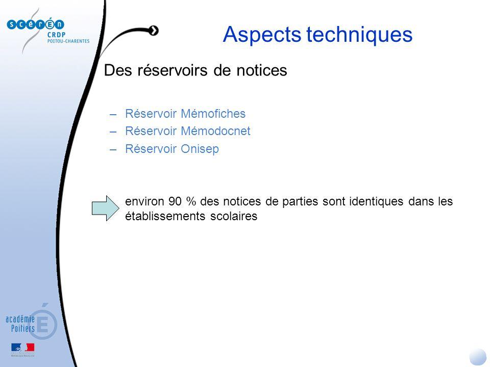 Des réservoirs de notices –Réservoir Mémofiches –Réservoir Mémodocnet –Réservoir Onisep environ 90 % des notices de parties sont identiques dans les é