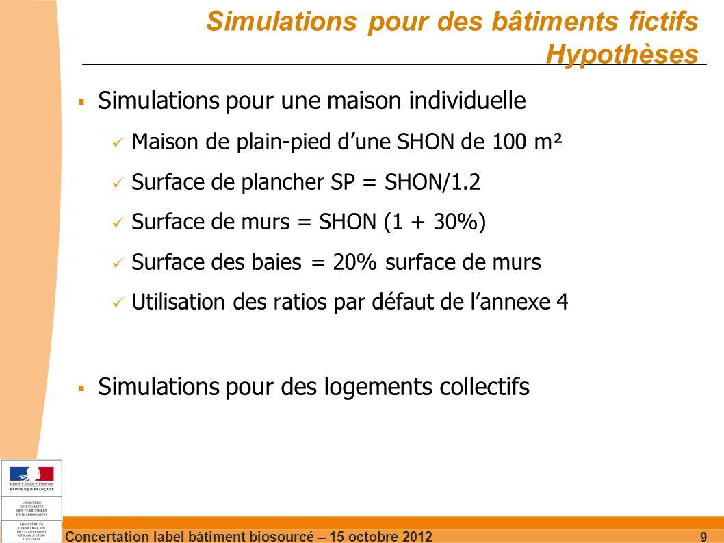 Concertation label bâtiment biosourcé – 15 octobre 2012 10 Simulations pour la maison individuelle