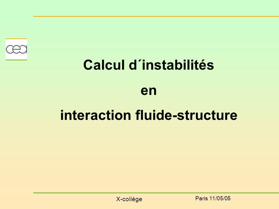 X-collège Paris 11/05/05 Plan de la présentation 1.Introduction: instabilités fluide-élastiques 2.Essais AMOVI 3.Modélisation 4.Résultats 5.Conclusion 2 5 4 3 1