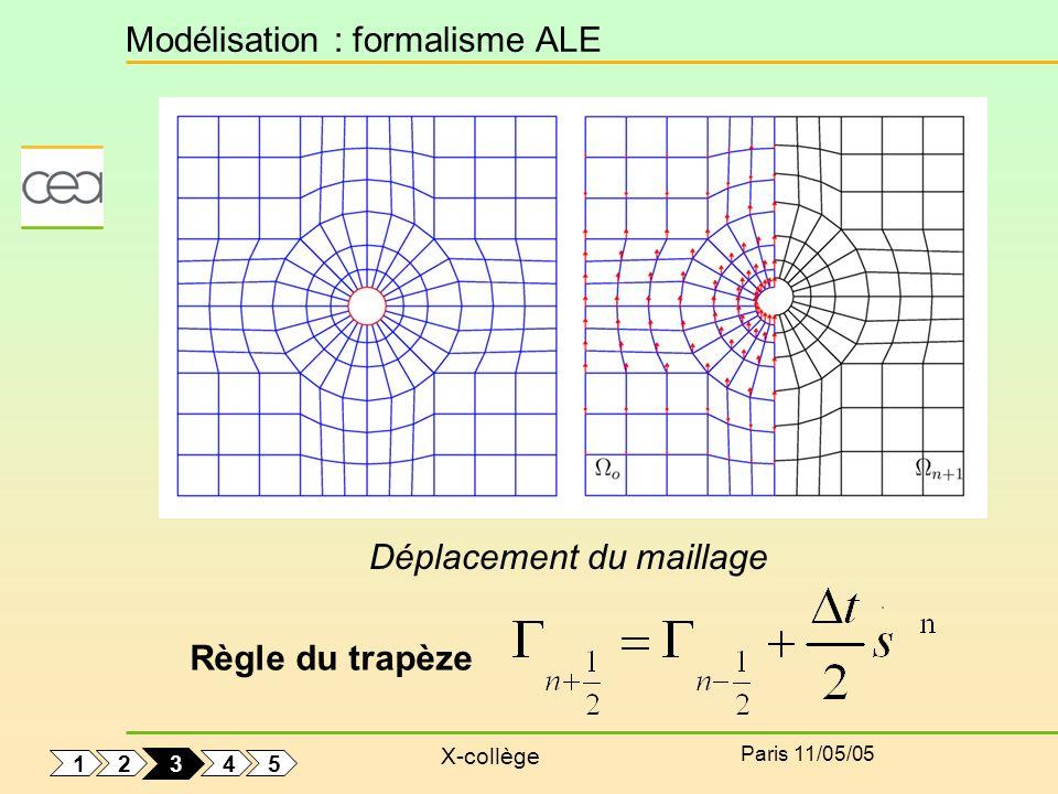 X-collège Paris 11/05/05 Modélisation : formalisme ALE Déplacement du maillage Règle du trapèze 1 5 4 2 3