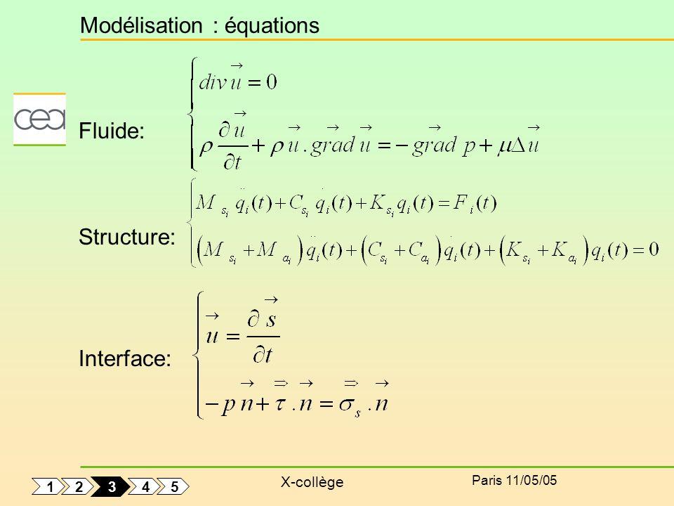 X-collège Paris 11/05/05 Modélisation : équations Fluide: Structure: Interface: 1 5 4 2 3