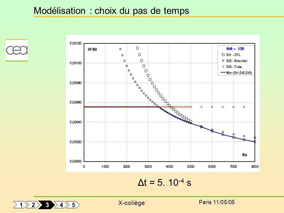 X-collège Paris 11/05/05 Modélisation : choix du pas de temps 1 5 4 2 3 Δt = 5. 10 -4 s