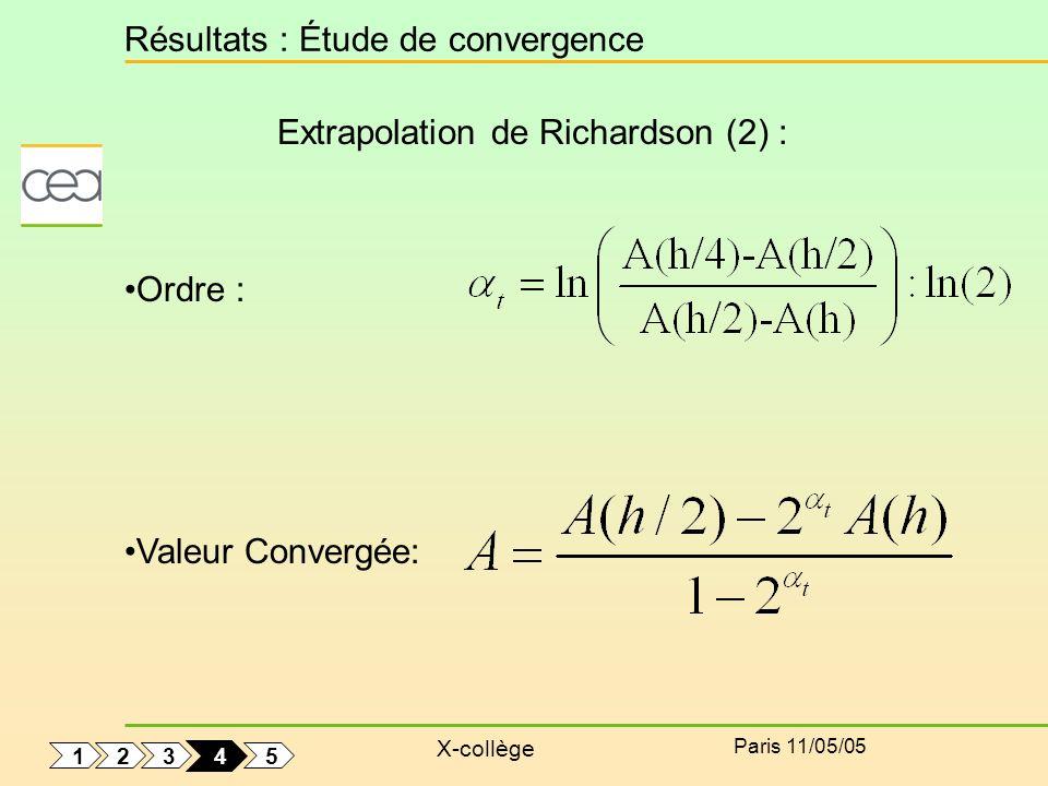 X-collège Paris 11/05/05 Résultats : Étude de convergence Extrapolation de Richardson (2) : Ordre : Valeur Convergée: 1 5 3 2 4
