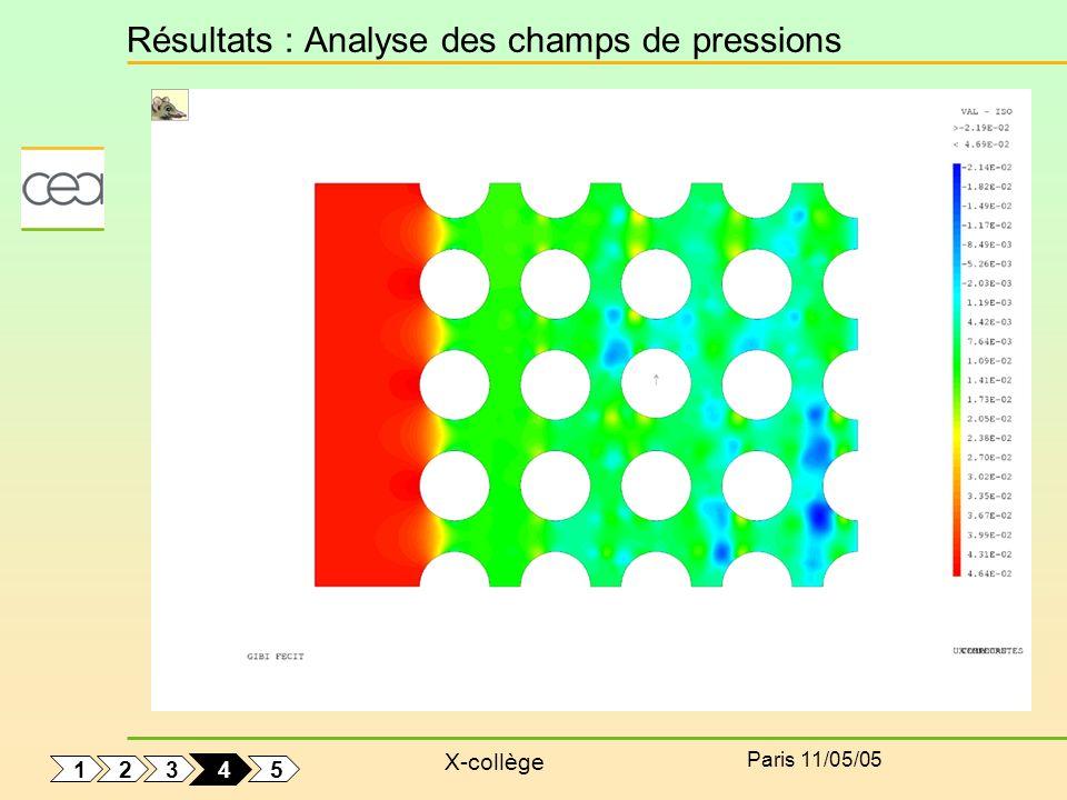 X-collège Paris 11/05/05 Résultats : Analyse des champs de pressions 1 5 3 2 4