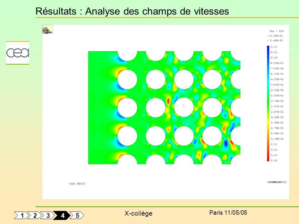 X-collège Paris 11/05/05 Résultats : Analyse des champs de vitesses 1 5 3 2 4