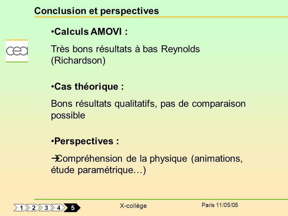 X-collège Paris 11/05/05 Conclusion et perspectives Calculs AMOVI : Très bons résultats à bas Reynolds (Richardson) Cas théorique : Bons résultats qua