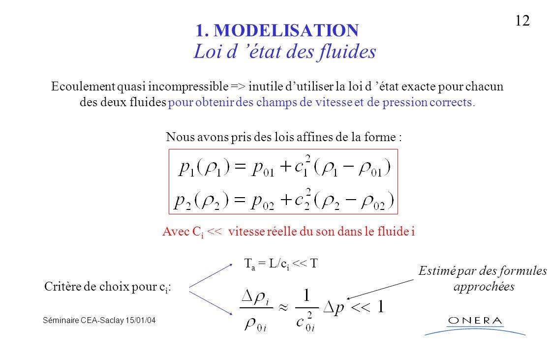 Séminaire CEA-Saclay 15/01/04 12 1. MODELISATION Loi d état des fluides Ecoulement quasi incompressible => inutile dutiliser la loi d état exacte pour