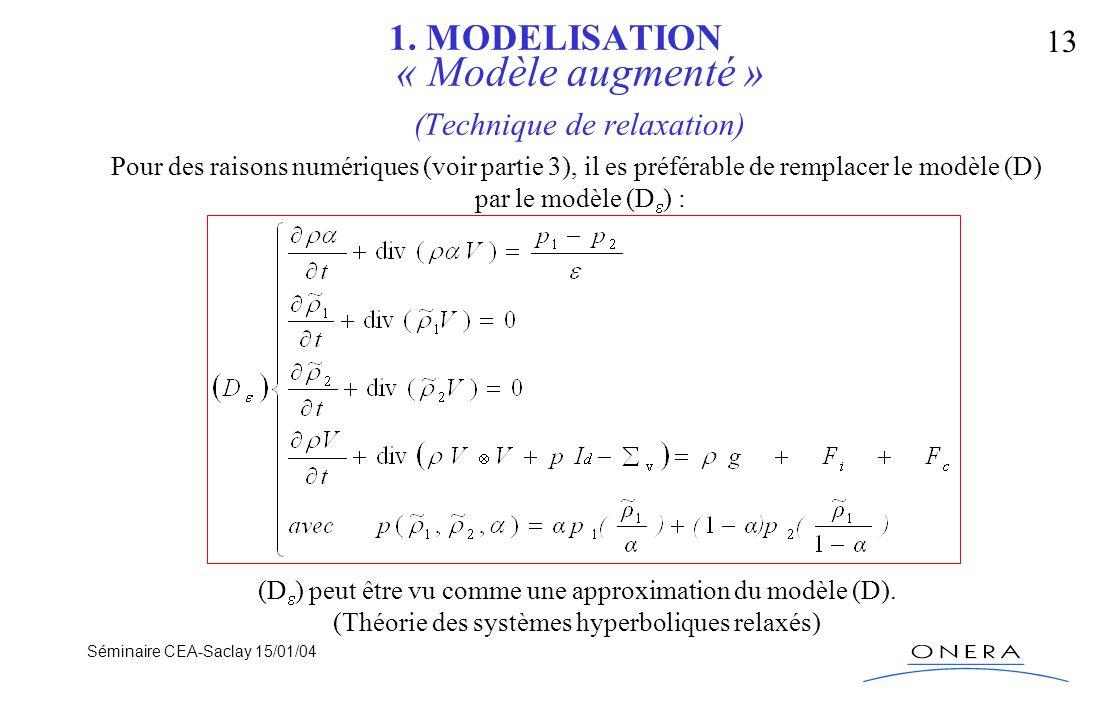 Séminaire CEA-Saclay 15/01/04 13 1. MODELISATION « Modèle augmenté » (Technique de relaxation) Pour des raisons numériques (voir partie 3), il es préf