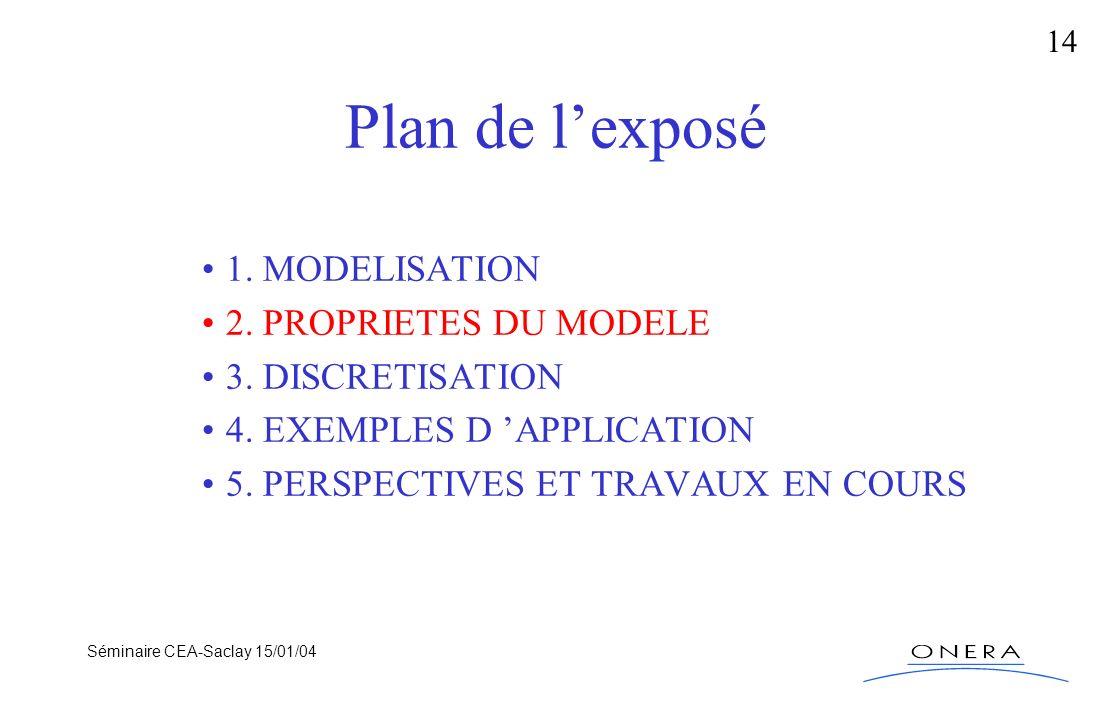 Séminaire CEA-Saclay 15/01/04 14 Plan de lexposé 1. MODELISATION 2. PROPRIETES DU MODELE 3. DISCRETISATION 4. EXEMPLES D APPLICATION 5. PERSPECTIVES E