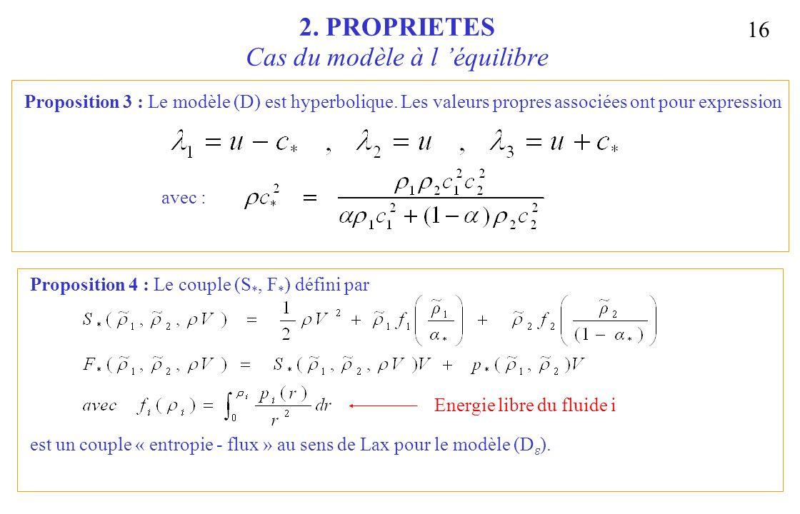 Séminaire CEA-Saclay 15/01/04 16 2. PROPRIETES Cas du modèle à l équilibre Proposition 3 : Le modèle (D) est hyperbolique. Les valeurs propres associé