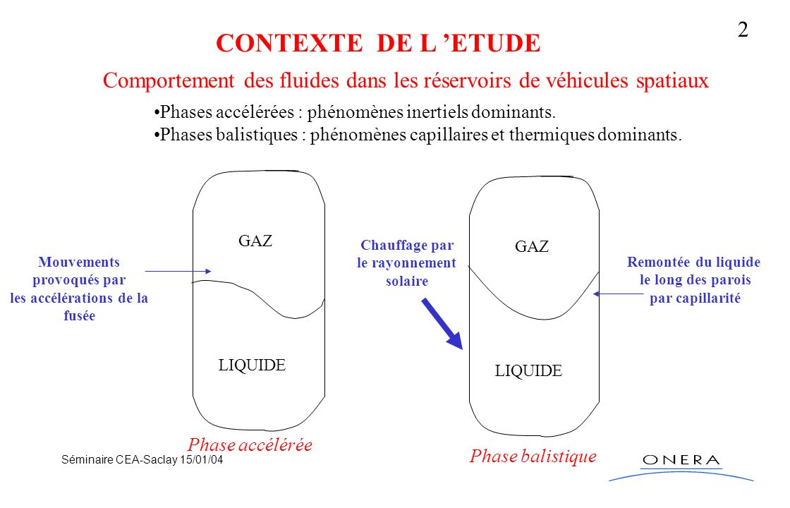 Séminaire CEA-Saclay 15/01/04 2 CONTEXTE DE L ETUDE LIQUIDE GAZ Comportement des fluides dans les réservoirs de véhicules spatiaux Mouvements provoqué